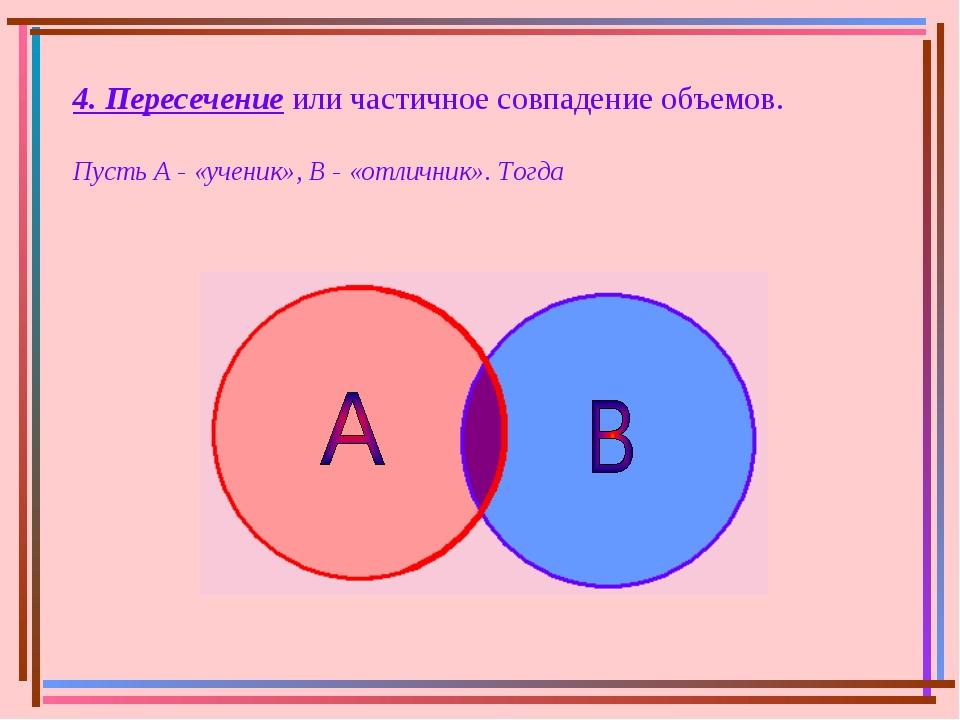 4. Пересечение или частичное совпадение объемов. Пусть А - «ученик», В - «отл...