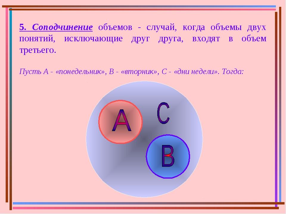 5. Соподчинение объемов - случай, когда объемы двух понятий, исключающие друг...
