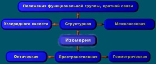 http://chemistry.150shelkovo011.edusite.ru/images/p74_c410203i.jpg