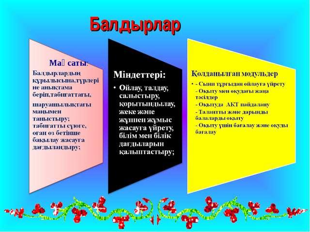 Балдырлар Мақсаты: