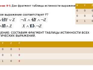 Задание №9. Дан фрагмент таблицы истинности выражения F: Какое выражение