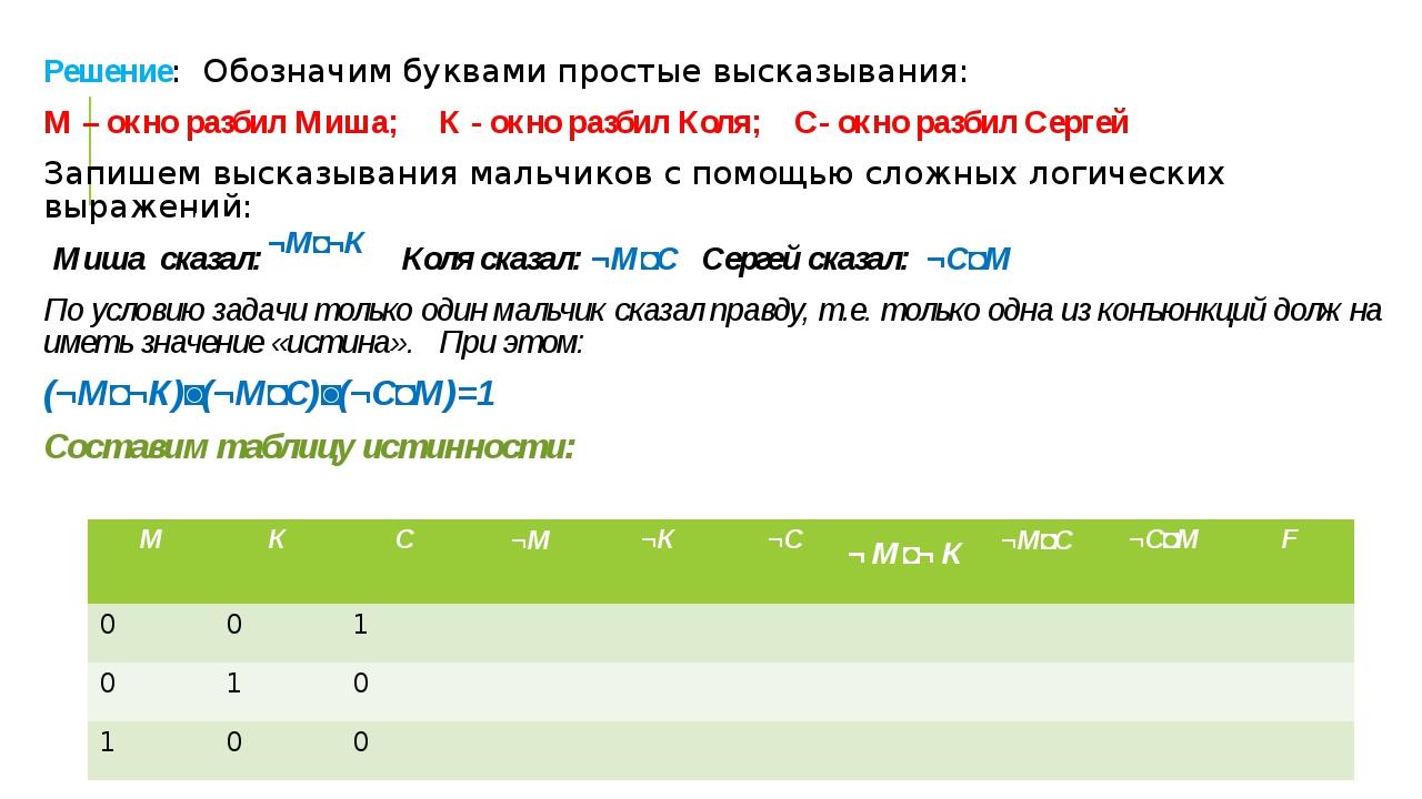 Решение: Обозначим буквами простые высказывания: М – окно разбил Миша; К - ок...