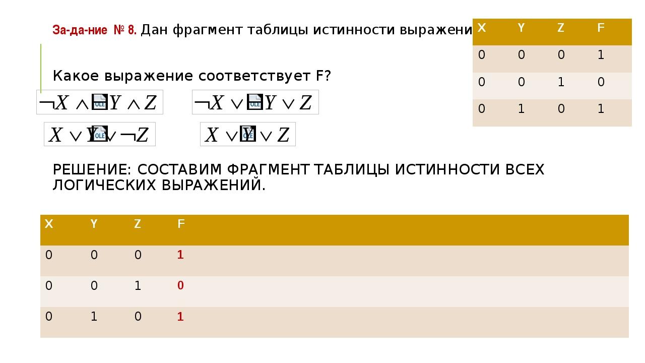 Задание №8. Дан фрагмент таблицы истинности выражения F: Какое выражение...