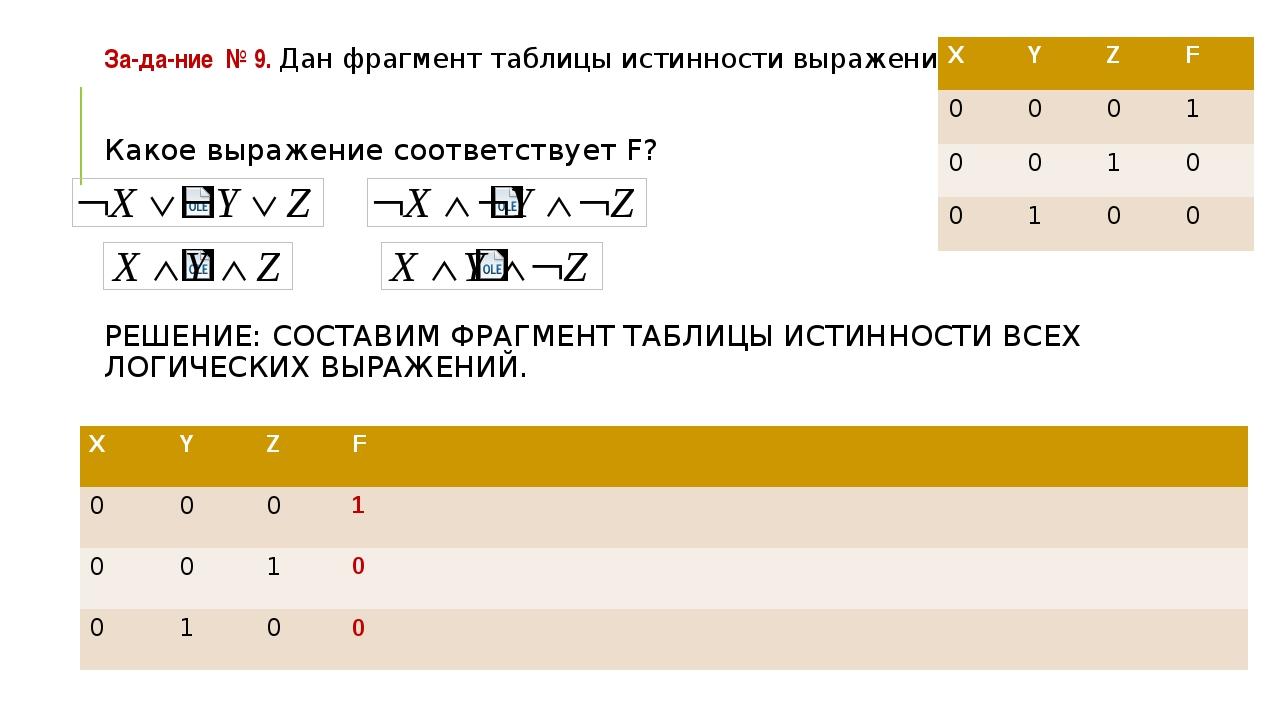 Задание №9. Дан фрагмент таблицы истинности выражения F: Какое выражение...