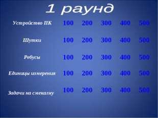 Устройство ПК100200300400500 Шутки100200300400500 Ребусы10020030