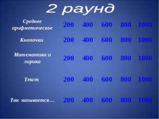 Среднее арифметическое2004006008001000 Кнопочки 2004006008001000 Ма