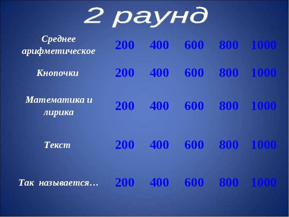 Среднее арифметическое2004006008001000 Кнопочки 2004006008001000 Ма...