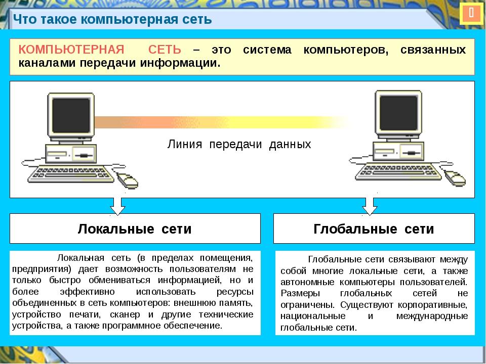  Что такое компьютерная сеть КОМПЬЮТЕРНАЯ СЕТЬ – это система компьютеров, с...