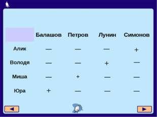 Москва, 2006 г. — — + + Балашов Петров Лунин Симонов Алик — — Володя — — Миша