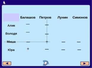 Москва, 2006 г. + + — — — — — — — — Балашов Петров Лунин Симонов Алик — Волод