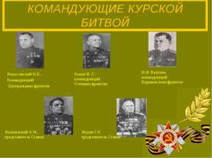 КОМАНДУЮЩИЕ КУРСКОЙ БИТВОЙ Рокоссовский К.К., Командующий Центральным фронто
