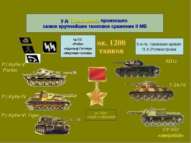 у д. Прохоровка произошло самое крупнейшее танковое сражение II МВ Pz.Kpfw-V...