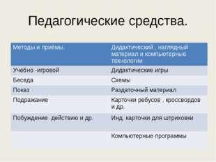 Педагогические средства. Методы и приёмы. Дидактический , наглядный материал