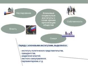 Наряду с ключевыми институтами, выделяются : - институты политического предс