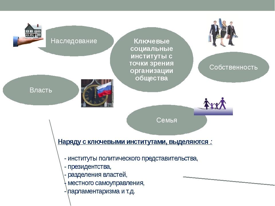 Наряду с ключевыми институтами, выделяются : - институты политического предс...