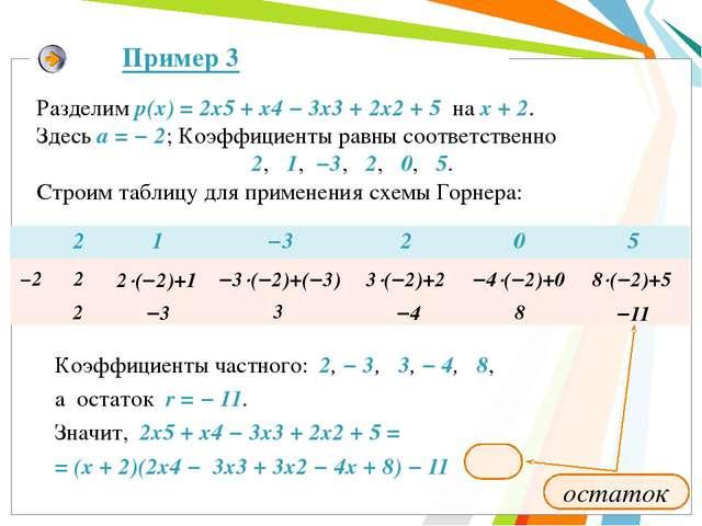 Коэффициенты частного: 2, − 3, 3, − 4, 8, а остаток r = − 11. Значит, 2x5 +...