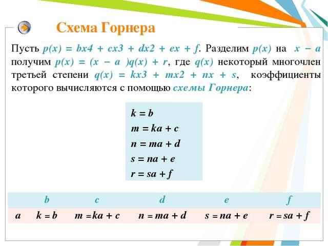 Схема Горнера Пусть р(x) = bx4