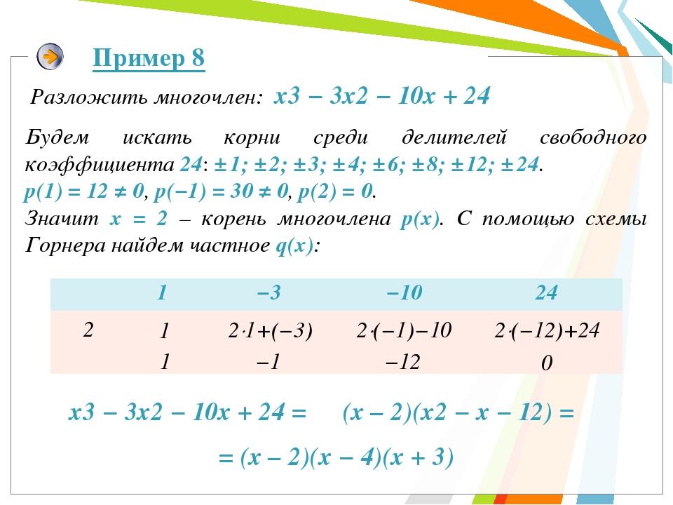 Пример 8 х3 − 3х2 − 10х + 24 = (х – 2)(х2 − х − 12) = = (х – 2)(х − 4)(х + 3)...