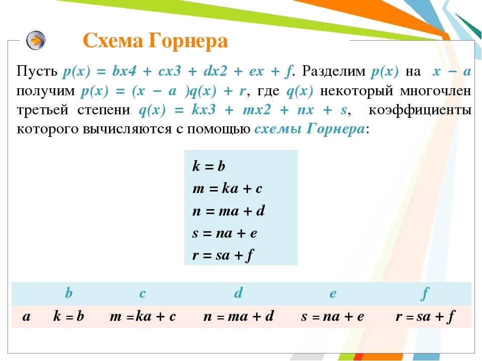 Схема Горнера Пусть р(x) = bx4 + cx3 + dx2 + ex + f. Разделим р(х) на x − а п...