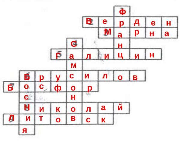 Б р у с и л о в Ф р а н ц В е д е н М р н а Л и т о в с к Н и к о л а й о с я...