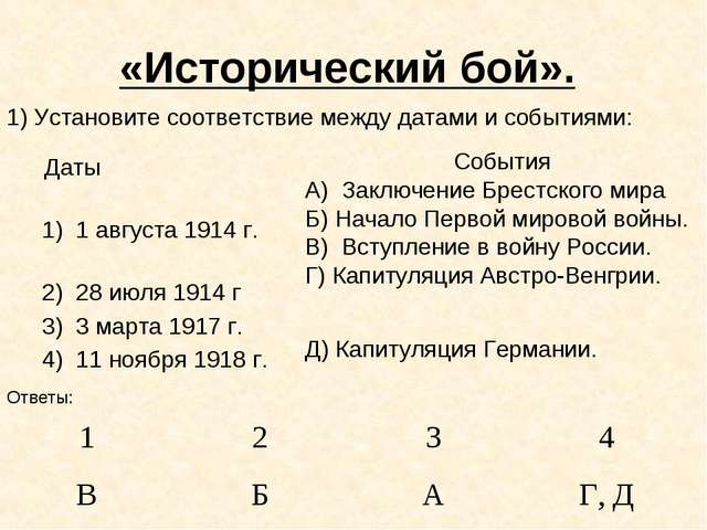 «Исторический бой». Даты 1) 1 августа 1914 г. 2) 28 июля 1914 г 3) 3 марта 19...