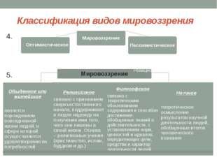 Классификация видов мировоззрения 4. 5. Реакционное Реакционное Мировоззрение