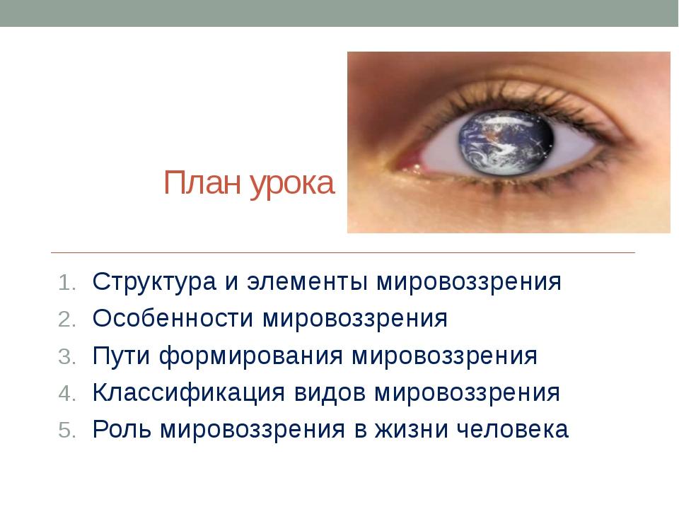 План урока Структура и элементы мировоззрения Особенности мировоззрения Пути...
