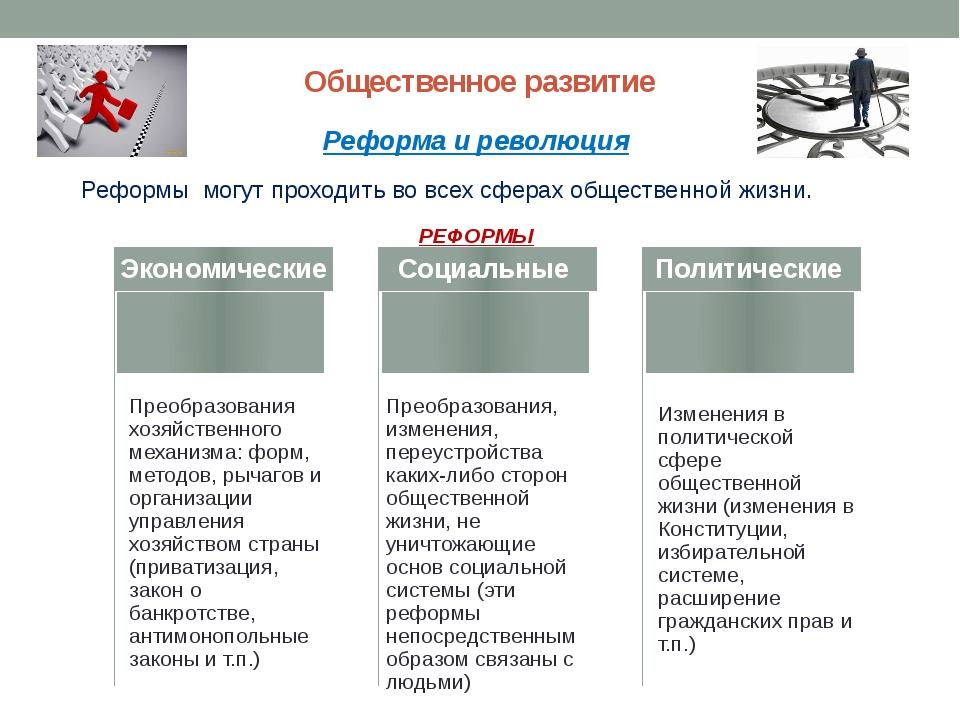 Общественное развитие Реформа и революция Реформы могут проходить во всех сфе...