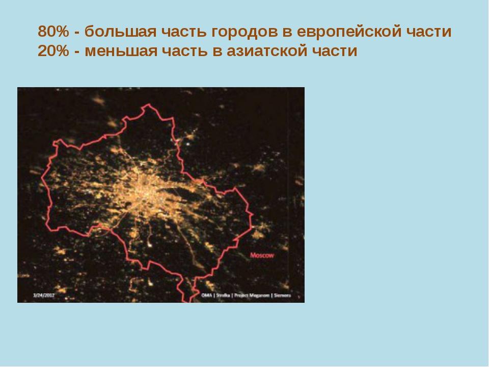 80% - большая часть городов в европейской части 20% - меньшая часть в азиатск...