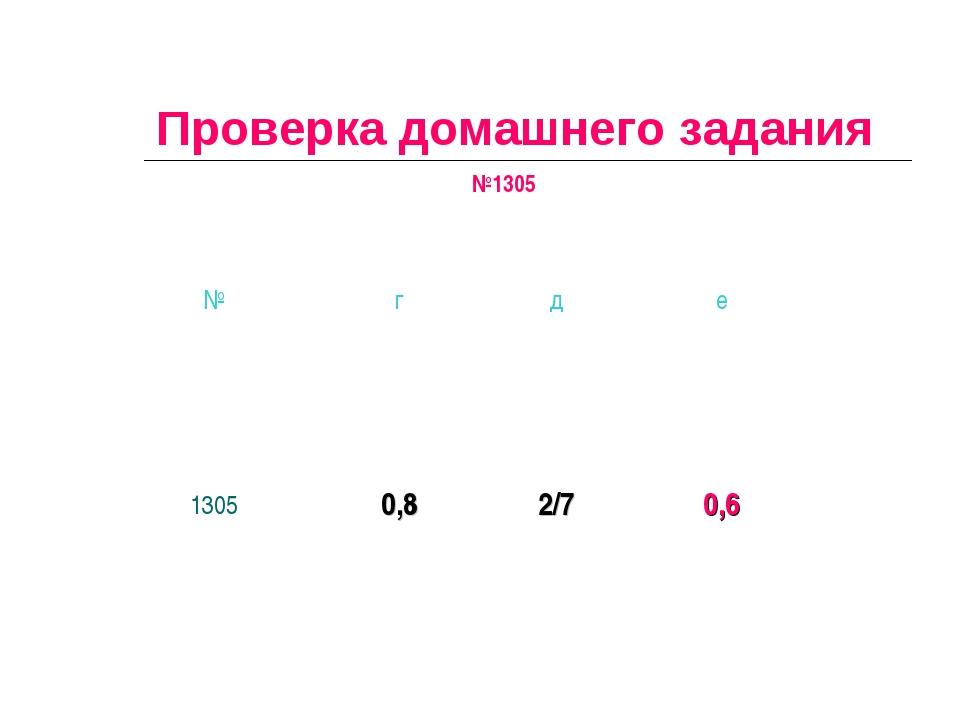 Проверка домашнего задания №1305 №где 13050,82/70,6