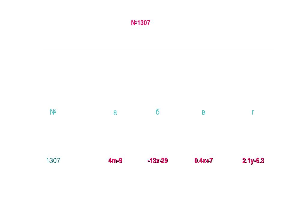 №1307 №абвг 13074m-9-13x-290.4x+72.1y-6.3