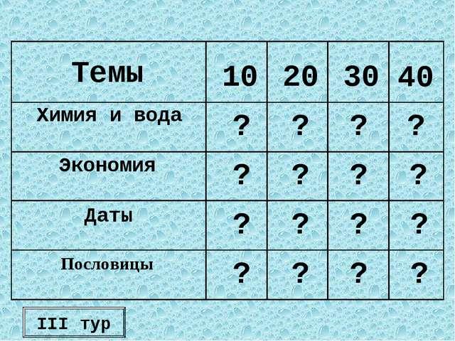 III тур Темы 10 20 30 40 Химия и вода Экономия Даты Пословицы ? ? ? ? ? ? ? ?...