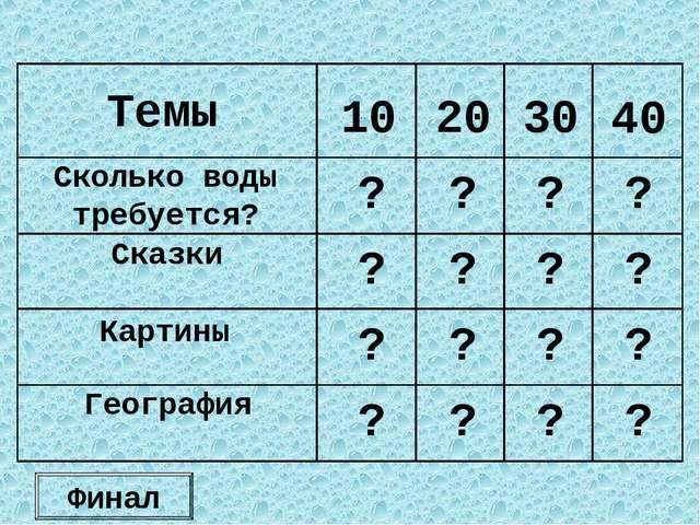 Финал Темы 10 20 30 40 Сколько воды требуется? Сказки Картины География ? ? ?...