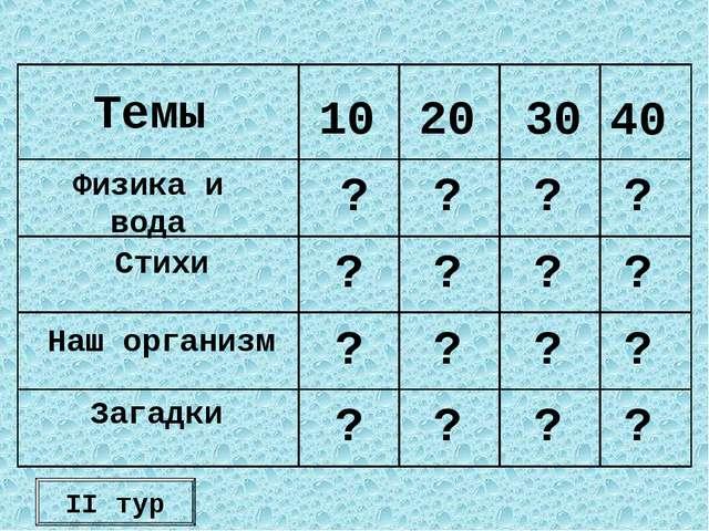 II тур Темы 10 20 30 40 Физика и вода Стихи Наш организм Загадки ? ? ? ? ? ?...