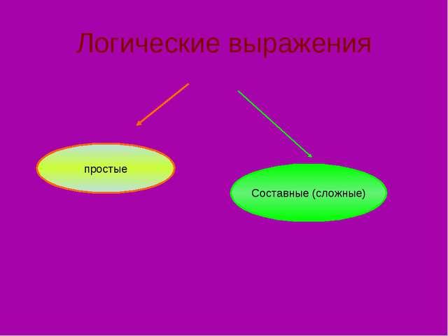 Логические выражения простые Составные (сложные)