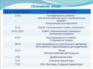 Основной этап: Дата проведения Форма проведения 10.01 Познавательное развитие