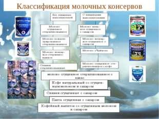 Классификация молочных консервов