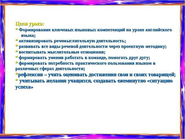 Цели урока: * Формирование ключевых языковых компетенций на уроке английского...