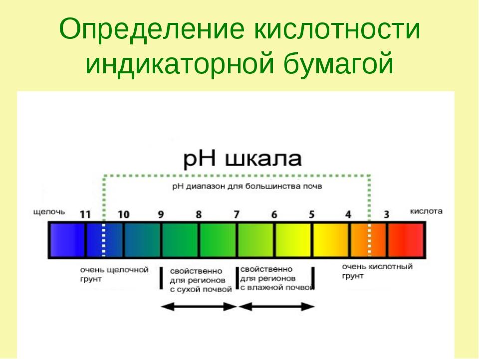 Определение кислотности индикаторной бумагой