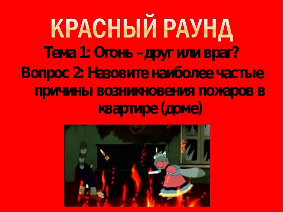 Тема 1: Огонь –друг или враг? Вопрос 2: Назовите наиболее частые причины возн...