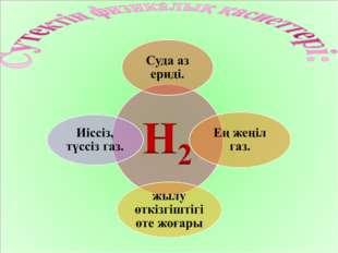 Сутектің физикалық қасиеттері: Сутек – иіссіз, түссіз газ. Сутек – ең жеңіл г