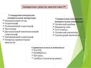 Аппаратные средства диагностики РС Стандартная контрольно-измерительная аппар