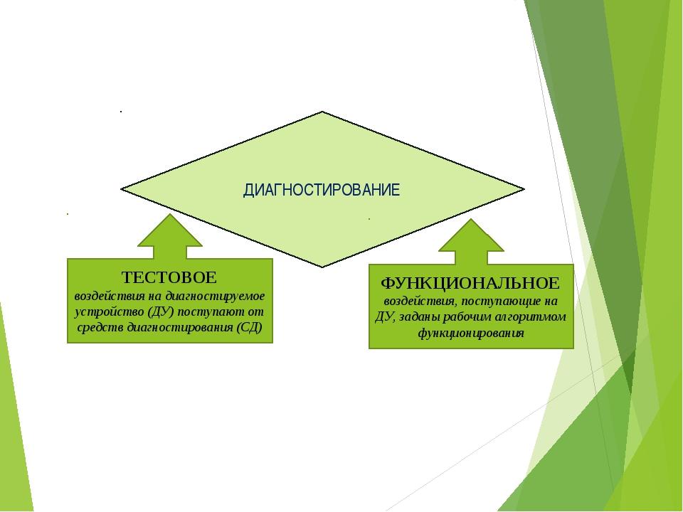 ДИАГНОСТИРОВАНИЕ ТЕСТОВОЕ воздействия на диагностируемое устройство (ДУ) пост...