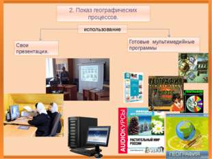 2. Показ географических процессов. Свои презентации. Готовые мультимедийные