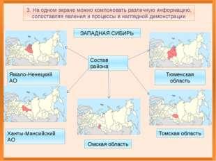 3. На одном экране можно компоновать различную информацию, сопоставляя явлени