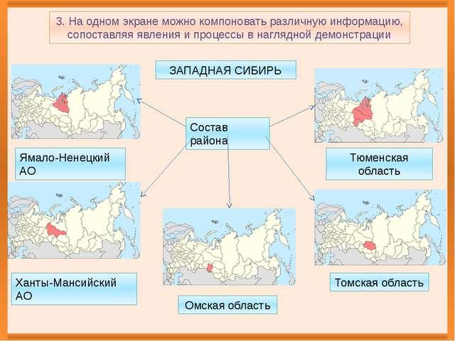 3. На одном экране можно компоновать различную информацию, сопоставляя явлени...