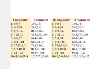 Iвариант Iвариант IIIвариант IVвариант 1) 0,6∙5 2) 0,2∙50 3) 0,7∙0,5 4) 7,23∙