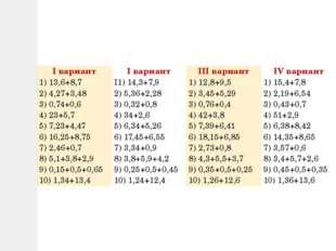 Iвариант Iвариант IIIвариант IVвариант 1) 13,6+8,7 2) 4,27+3,48 3) 0,74+0,6 4