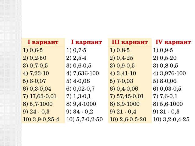 Iвариант Iвариант IIIвариант IVвариант 1) 0,6∙5 2) 0,2∙50 3) 0,7∙0,5 4) 7,23∙...
