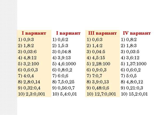 Iвариант Iвариант IIIвариант IVвариант 1) 0,9:3 2) 1,8:2 3) 0,03:6 4) 4,8:12...